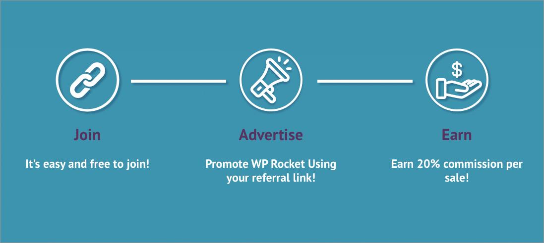 663e49da7 WP Rocket Affiliate Program - WP Rocket