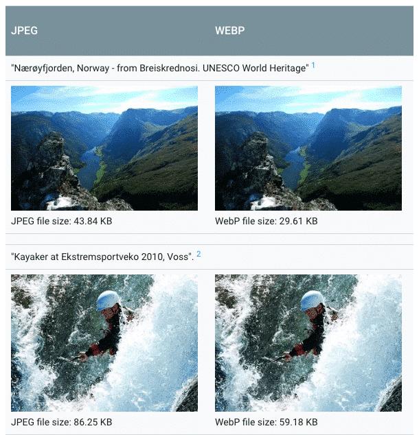 JPEG images vs WebP images