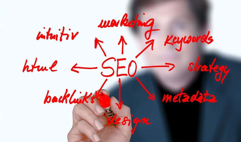 Comment optimiser son référencement naturel dans Google ?