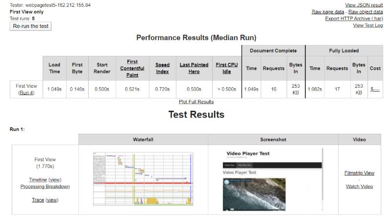 Vimeo speed test results