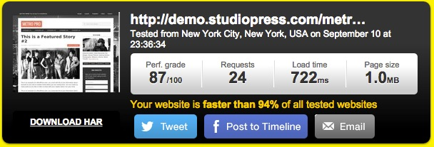 Metro WordPress theme speed test